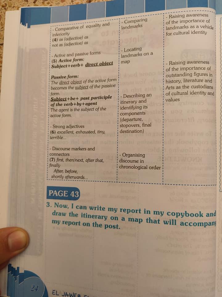 حل تمارين صفحة 61 انجليزية 4 متوسط