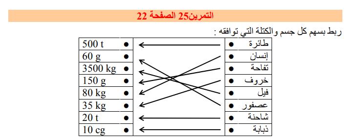 حل تمرين 25 صفحة 22 فيزياء 1 متوسط