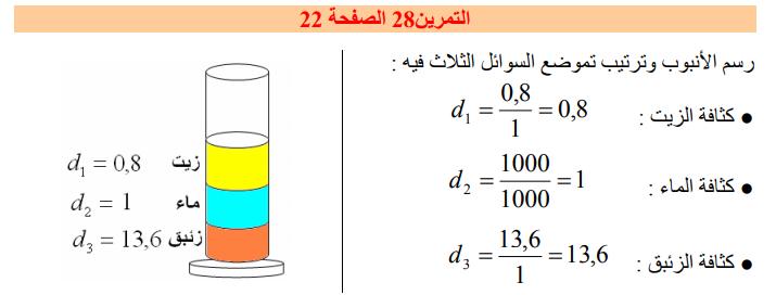 حل تمرين 28 صفحة 22 فيزياء 1 متوسط